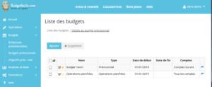 Liste des budgets