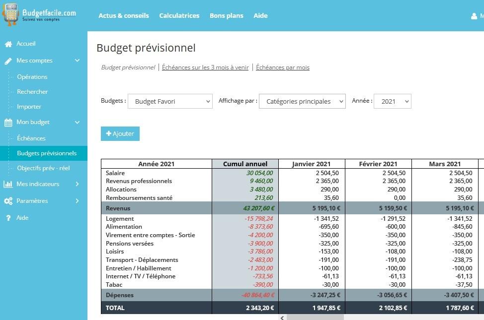 Budget prévisionnel par catégorie et par mois Budgetfacile.com